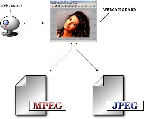 Ftp Программа Send Message